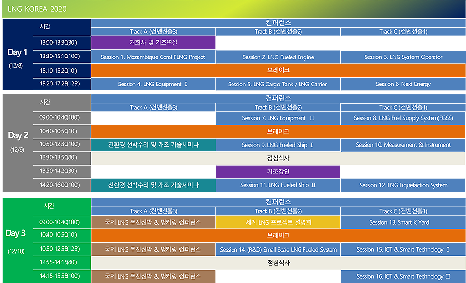 program_table_201202.png